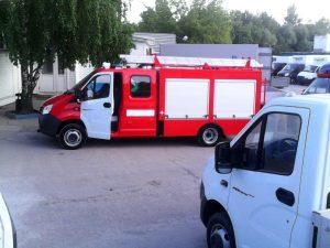 Отзывы об автосалоне АвтоГАЗ